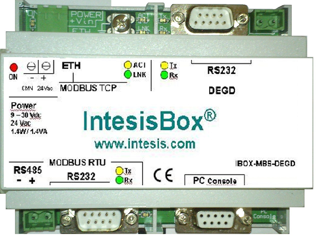 Intesis Box